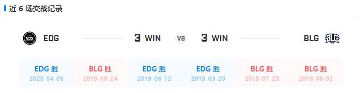 同分同名败者离场!EDG和BLG直面交锋